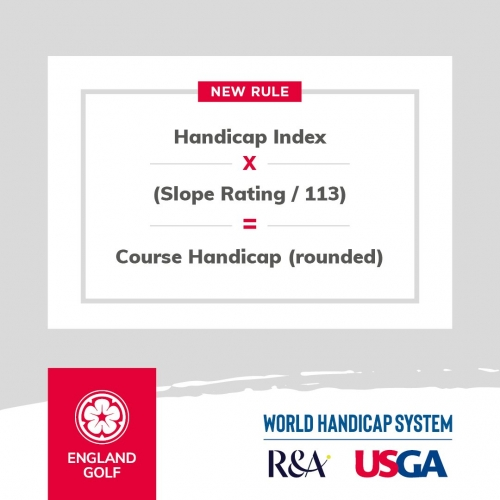 Course Handicap Explanation | World Handicapping System