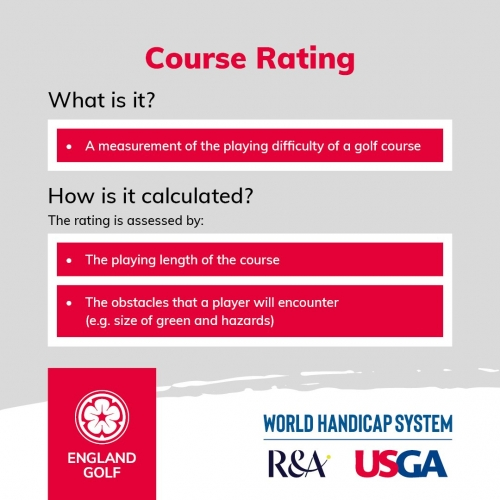 Course Rating Explained for World Handicapping System