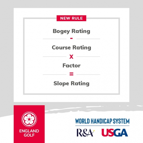 Slope Rating Explained | World Handicapping System